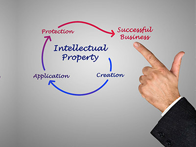 intellectual property mooloolaba